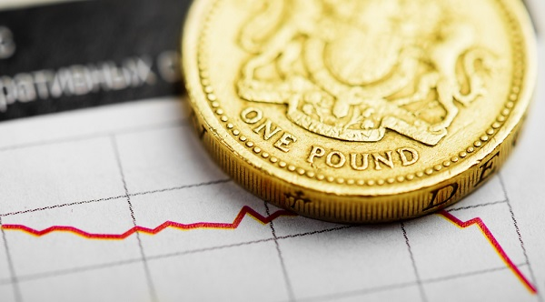 british-pound-market